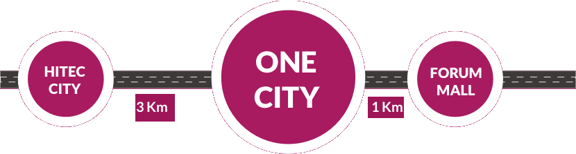 Incor One City